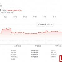 苹果拟投资韩国现代起亚36亿美元生产电动汽车