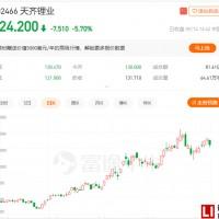锂矿龙头天齐锂业重启港股上市能否解决债务重压?